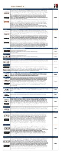 NA-11S1 Síťový audio přehrávač řady Premium