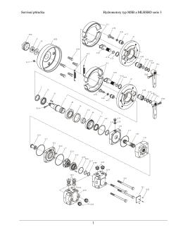 Servisní příručka Hydromotory typ MSB a MLHSBD serie