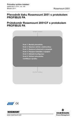 Převodník tlaku Rosemount 2051 s protokolem PROFIBUS PA