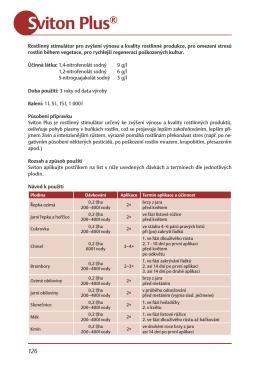 Sviton Plus®