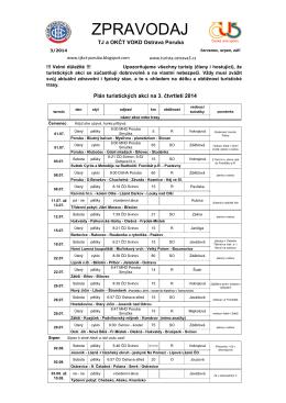 Zpravodaj 3/2014 - TJ a OKČT Turista Ostrava
