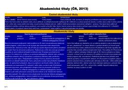 Akademické tituly (ČR, 2013)