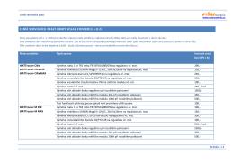 ceník servisních prací společnosti SOLAR controls s.r.o.