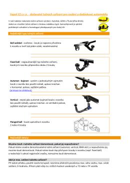 Katalog VAPOL (tažná zařízení Thule, Autohak)