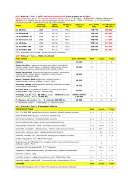 NOVÝ NISSAN X-TRAIL / AKČNÍ NABÍDKA NOVÝCH VOZŮ (Ceník