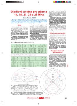 Dipólová anténa pro pásma 14, 18, 21, 24 a 28 MHz