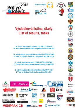 Výsledková listina a přehled úkolů Rallye Rejvíz 2012