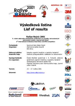 Výsledková listina Lisf of results