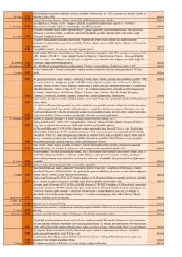 výročí 2015.pdf
