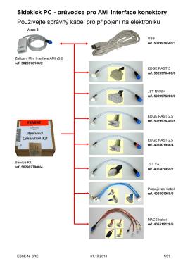 Připojení k elektronikám myček nádobí