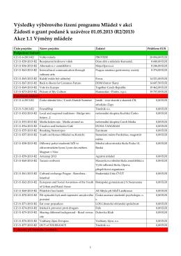 Výsledky výběrového řízení uzávěrky R2 2013