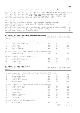 Zápis o výsledku voleb do zastupitelstva obce Modlany