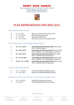 plán reprezentace pro rok 2015