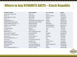 česko - Dynamite Baits