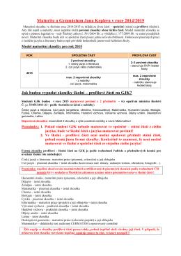 Státní maturita a GJK v roce 2014-2015