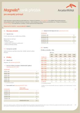 Magnelis® ceník přirážek - Industry
