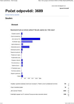 č. 3 záznam odpovědí z ankety na webu