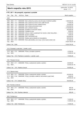 Návrh rozpočtu roku 2015