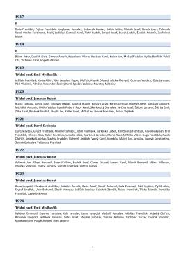 Seznam absolventů školy