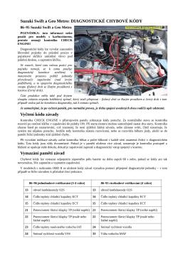 Suzuki Swift a Geo Metro: DIAGNOSTICKÉ CHYBOVÉ