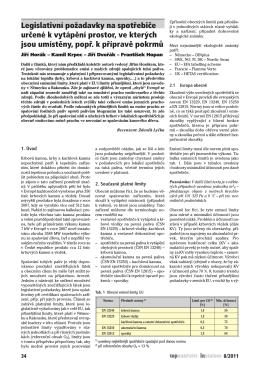 Legislativní požadavky na spotřebiče určené k vytápění prostor, ve