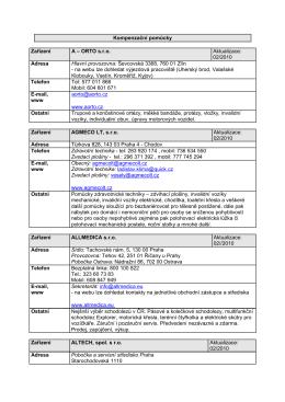 Kompenzační pomůcky Zařízení A – ORTO s.r.o. Aktualizace: 02