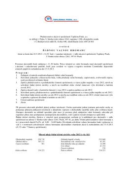 Představenstvo akciové společnosti Teplárna Písek, a.s. se sídlem v