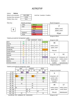 ASTROTYP 4 - O tai-chi