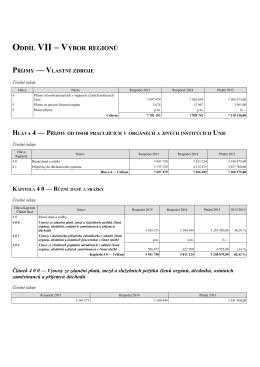 různé příjmy - EUR-Lex
