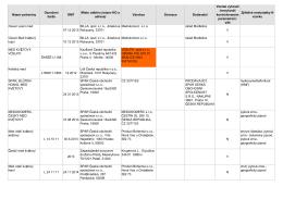 Kontrola medu 2012