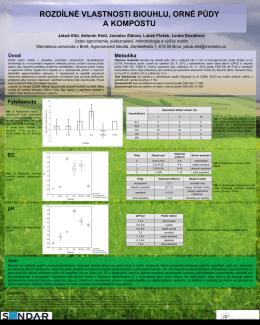 Rozdílné vlastnosti biouhlu, orné půdy a kompostu a