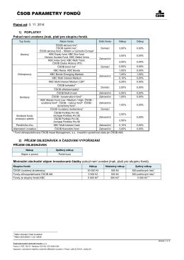 ČSOB parametry fondů