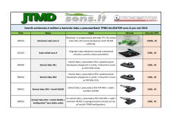 Cenník sortimentu k měření a kontrolu tlaku v pneumatikách TPMS