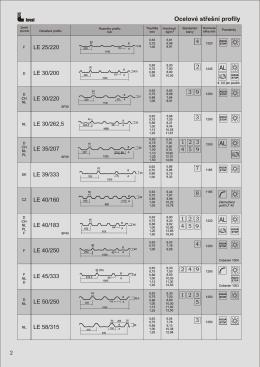 Stáhněte si celý prospekt ocelových profilů v PDF