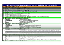 základní ustanovení mistrovských soutěží a akcí svz čr pro rok 2014