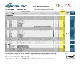 Ceníky Mainline 2014/1.numbers