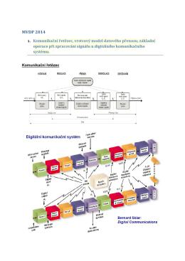 MVDP 2014 v1.pdf