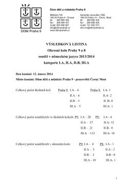 VÝSLEDKOVÁ LISTINA Okresní kolo Prahy 9 a 8