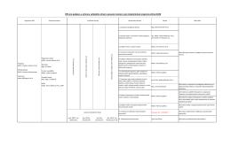 Schéma Resortní pracovní skupiny na MZ ČR a horizontální témata