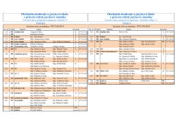 Obchodní akademie a jazyková škola s právem státní jazykové