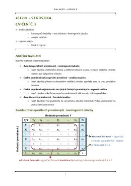 4ST201 – STATISTIKA CVIČENÍ Č. 8