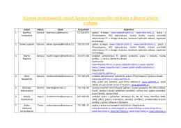 Seznam poskytovatelů služeb Správa internetového obchodu a