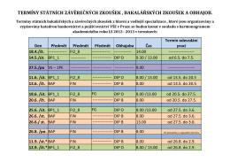 termíny státních závěrečných zkoušek , bakalářských zkoušek a