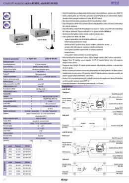 Chytrá RF krabička eLAN-RF-003, eLAN-RF-Wi-003