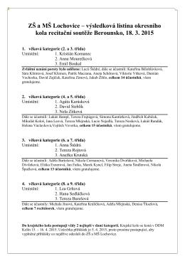 Výsledky okresního kola recitační soutěže 2015