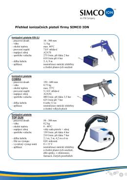 Přehled typů ionizačních pistolí