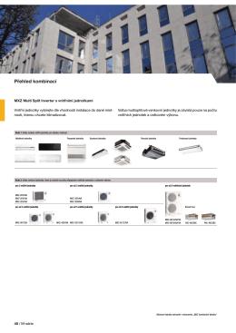 Přehled kombinací - ECO Technologies sro