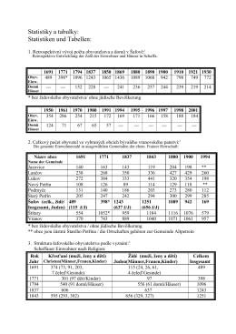 Statistiky a tabulky: Statistiken und Tabellen: