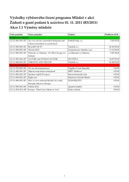 Výsledky výběrového řízení uzávěrky R5_2011