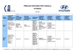 přehled doplňků pro vozidla hyundai